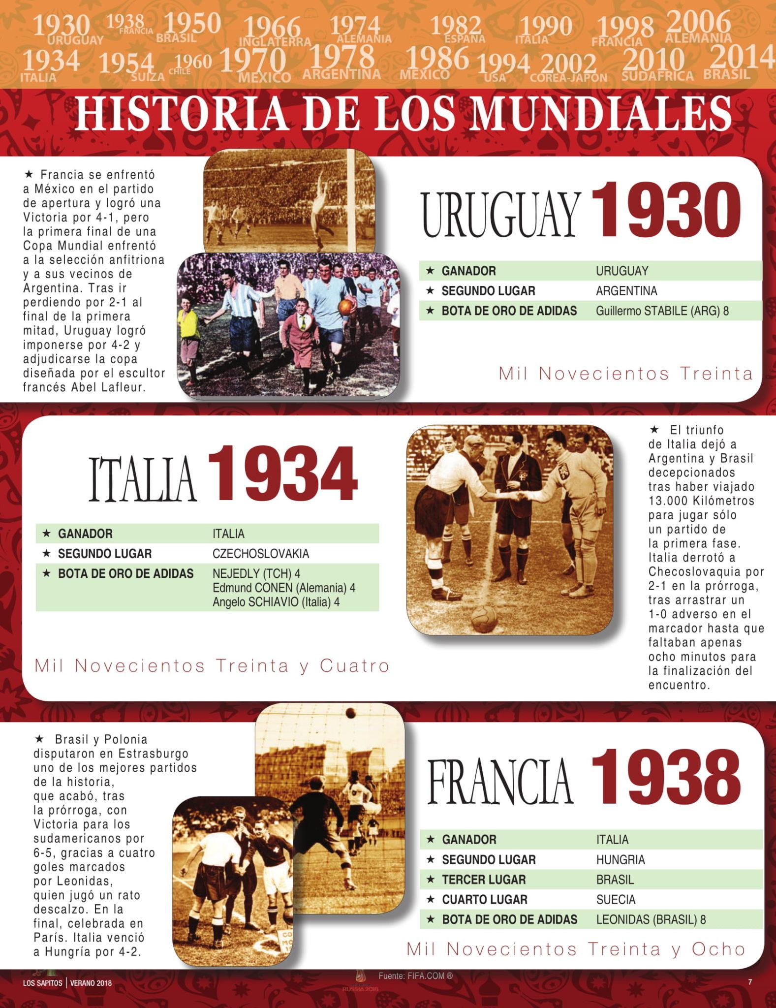 adidas italia facebook